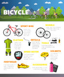Bicycles accessories isolated on white background. Sport vector concept illustration in flat style. Royalty Free Stock Image