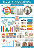 Bid City Infographics. With world map sets of transportation and buildings statistics and diagrams vector illustration Royalty Free Stock Photography
