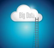 Bid data ladder and cloud. illustration design Stock Photo