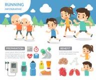 Biegać dla zdrowie Ludzie biegają w parku Zdjęcie Royalty Free