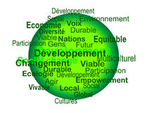 Biens de Développement - mots de DES de nuage photos libres de droits