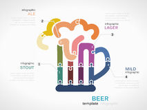 Bier stock abbildung