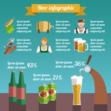 Bier infographic reeks Royalty-vrije Stock Foto