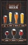 Bierarten Ein ¢¢VISUAL GUIDE''-Testblatt zu den Arten des Bieres Verschiedene Arten des Bieres in empfohlenen Gläsern Lizenzfreies Stockbild