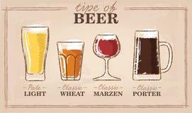 Bierarten Ein ¢¢VISUAL GUIDE''-Testblatt zu den Arten des Bieres Verschiedene Arten des Bieres in empfohlenen Gläsern Lizenzfreie Stockfotos