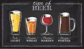 Bierarten Ein ¢¢VISUAL GUIDE''-Testblatt zu den Arten des Bieres Verschiedene Arten des Bieres in empfohlenen Gläsern Lizenzfreie Stockbilder