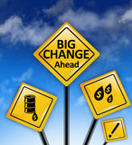 Big change ahead signs. Big changes ahead road signs royalty free stock photos