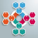 Big Circle Colored Infographic Honeycomb Flowchart Stock Photo