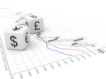 Big currency dice and Forex chart Royalty Free Stock Photo