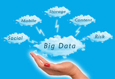 Big Data. Diagram with woman holding the clouds in the sky stock photography