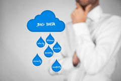 Big data analyst. Big data (bigdata) and cloud computing concept. Businessman think about big data and cloud computing issues (volume, velocity, variety royalty free stock photo