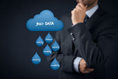 Big data analytics. (bigdata) and cloud computing concept. Businessman think about big data and cloud computing issues (volume, velocity, variety, variability stock photography