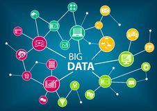 Big data and analytics concept. Connected devices and information shared across various locations Royalty Free Stock Photo