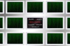 Big data analytics concept Royalty Free Stock Photography