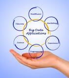 Big Data Applications. Presenting diagram of Big Data Applications Stock Photos