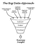 The Big Data Approach Stock Photo