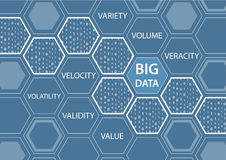 Big Data  background with hexagon shapes and the words variety, volume. Big Data  background with hexagon shapes and the words variety, volume, veracity Stock Photos