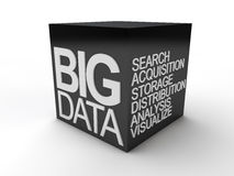BIG DATA Royalty Free Stock Photography
