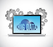 Big data cloud computer and gears Royalty Free Stock Photo