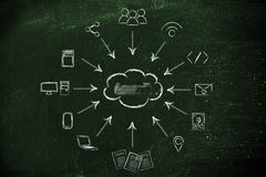 Big data and cloud computing, file transfes and sharing files Stock Images