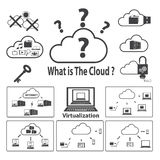 Big data, Cloud computing Royalty Free Stock Images