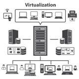 Big data, Cloud computing Stock Image