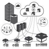 Big data, Cloud computing Royalty Free Stock Photos