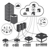 Big data, Cloud computing. Big Data icon set, Cloud computing and virtualization technology concept Royalty Free Stock Photos