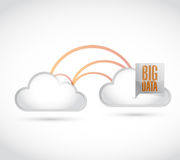 Big data cloud network Stock Image