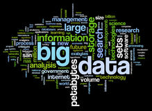 Big data concept in word cloud Royalty Free Stock Photography