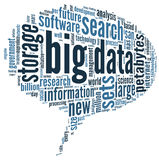 Big data concept in word cloud Royalty Free Stock Images