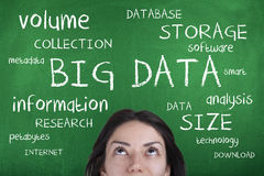 Big Data Concept Word Cloud Stock Photography
