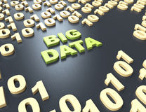 Big Data  3d concept render. Colorful words Stock Images