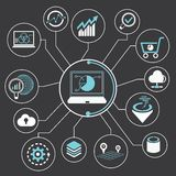 Big data and data analytics Royalty Free Stock Photography