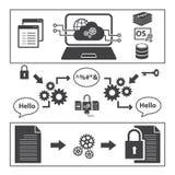 Big data, Data encryption concept Stock Image
