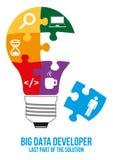 Big data developer search puzzle design concept Stock Photos
