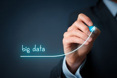 Big data growth. (bigdata) concept. Businessman draw accelerating line of data volume stock photography
