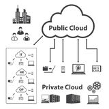 Big data icons set, Cloud computing. Stock Image
