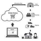 Big data icons set, Cloud computing. Stock Photo