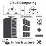 Big data icons set, Cloud computing. Royalty Free Stock Images