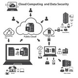 Big data icons set, Cloud computing. Big data icons set, Cloud computing concept Stock Photography