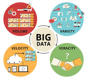 Big data. Infographic flat contour concept illustration of Big data - 4V visualisation Stock Photo
