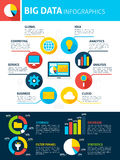 Big Data Infographics royalty free illustration