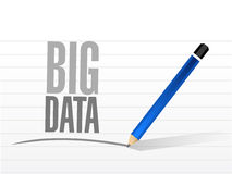 Big data message sign concept Royalty Free Stock Photo
