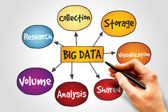 Big data Royalty Free Stock Images