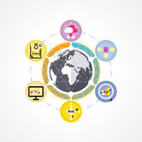 Big data mind mapping infographics, data analysis infographic,Bi Royalty Free Stock Images