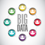Big data people business sign concept Royalty Free Stock Photos