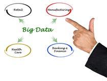 Big data. Presenting diagram of Big data royalty free stock image