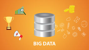 Big data with some benefit for marketing chart useful information Stock Photography