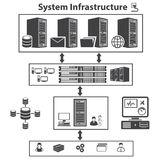 Big data, System infrastructure Stock Image